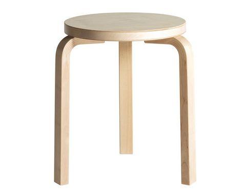 Furniture, Stool, Bar stool, Table, Chair, Wood,