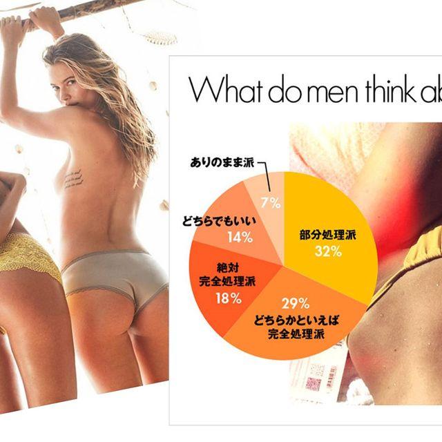Skin, Joint, Chest, Abdomen, Trunk, Amber, Waist, Muscle, Orange, Thigh,
