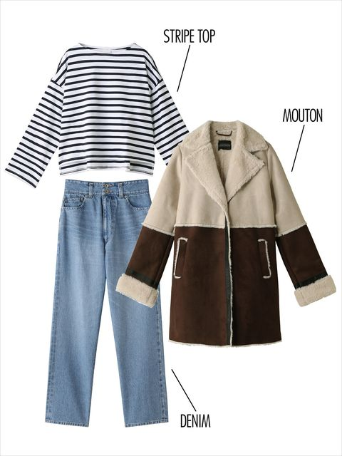 Clothing, Outerwear, Sleeve, Product, Denim, Pattern, Pattern, Design, Coat, Jeans,