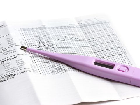 Purple, Medical thermometer, Health care, Stationery,