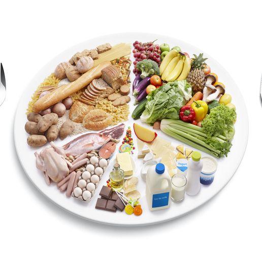 Food, Cuisine, Dish, Meal, Food group, Platter, Ingredient, Fork, Vegan nutrition, À la carte food,