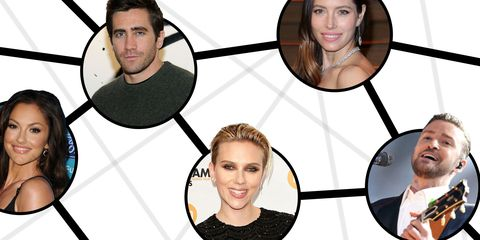 who dating who relationship celebrities
