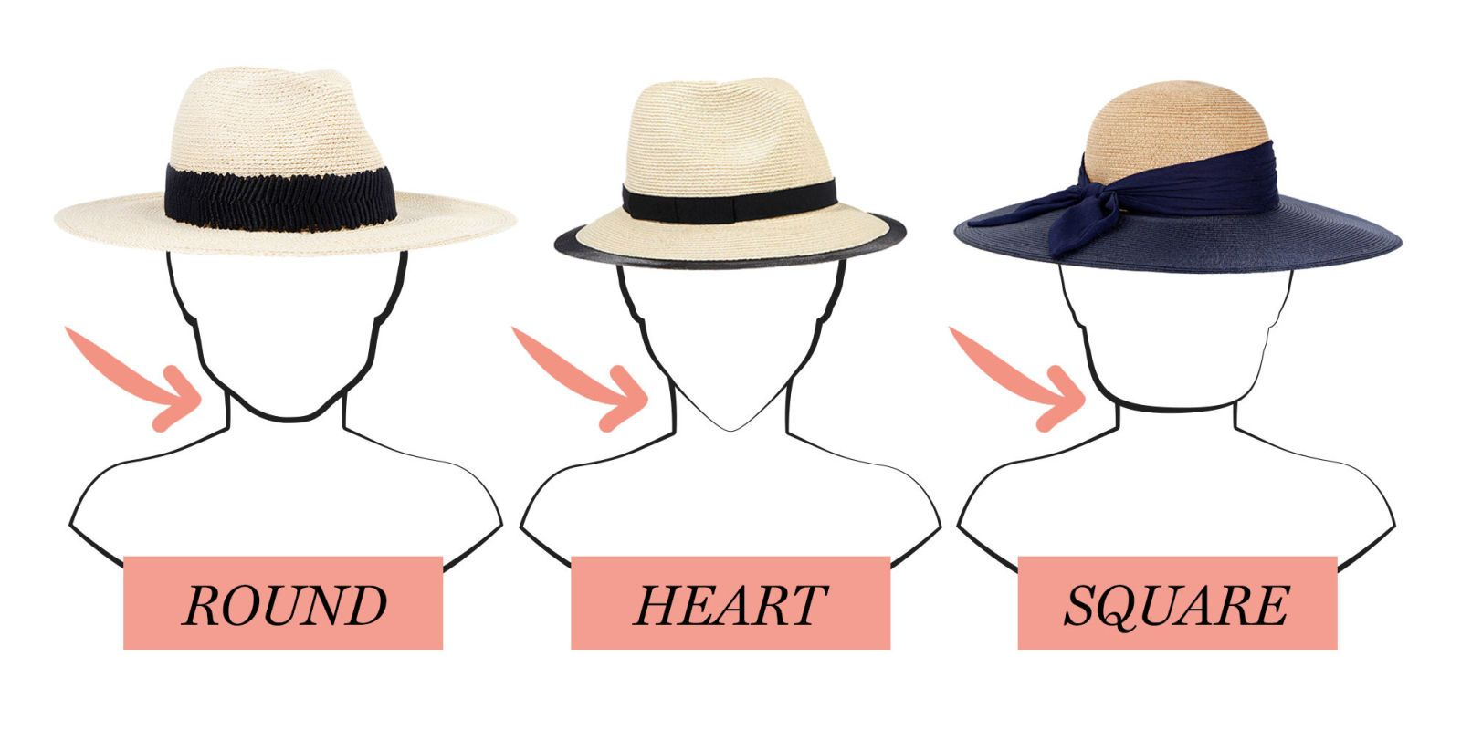The Most Flattering Hat for Your Face Shape
