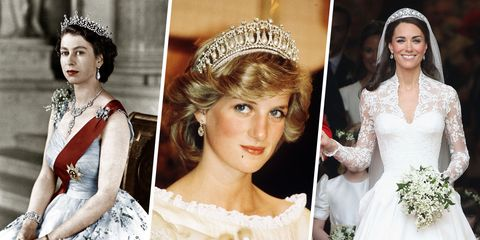 8 Beauty Secrets Straight from Royalty