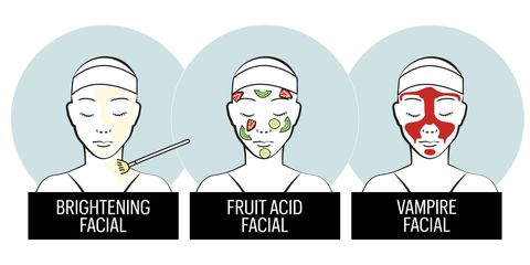 A Definitive Guide to Every Facial and Why You Need It