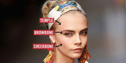 Head, Ear, Nose, Lip, Cheek, Hairstyle, Skin, Chin, Forehead, Eyelash,