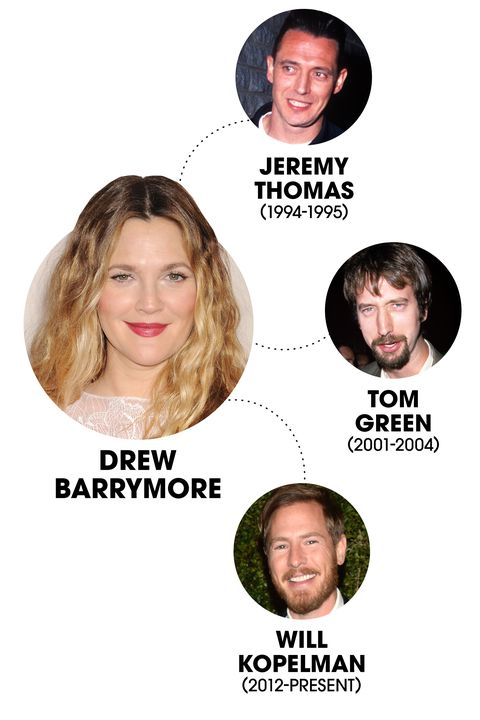 Though the actress and husband Will Kopelman seem quite happy together (and are parents to two kids), third time's the charm: Barrymore was previously married to comedian Tom Green in the early aughts, and had a brief union with Jeremy Thomas before that.