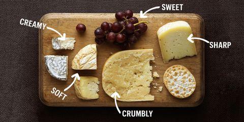 Food, Ingredient, Cheese, Tableware, Cuisine, Serveware, Fruit, Produce, Dishware, Breakfast,