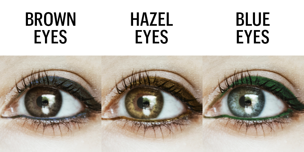 Best Eyeliner For Your Eye Color Jewel Tone Eyeliners