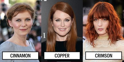 Best Red Hair Color For Skin Tone Red Hair Color Ideas