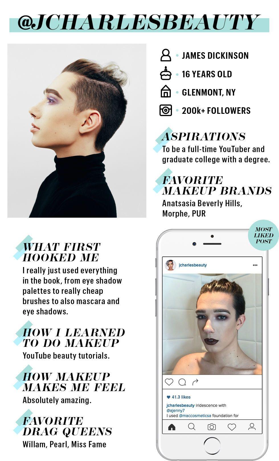 Gay ballicking photos