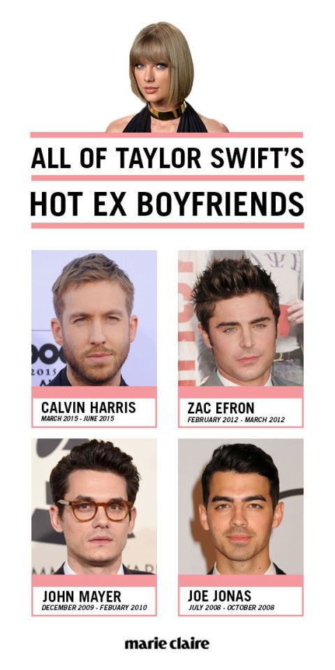 List Of Taylor Swifts Ex Boyfriends Taylor Swift Love Life Timeline