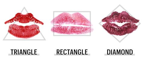 Personality thick lips 12 Types