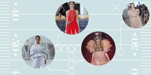 Sleeve, Pattern, Formal wear, Dress, Fashion, Circle, Costume, Costume design, Vintage clothing, Fashion design,