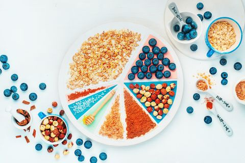 Ingredient, Dishware, Colorfulness, Aqua, Spice, Circle, Recipe, Serveware, Plate, Food group,