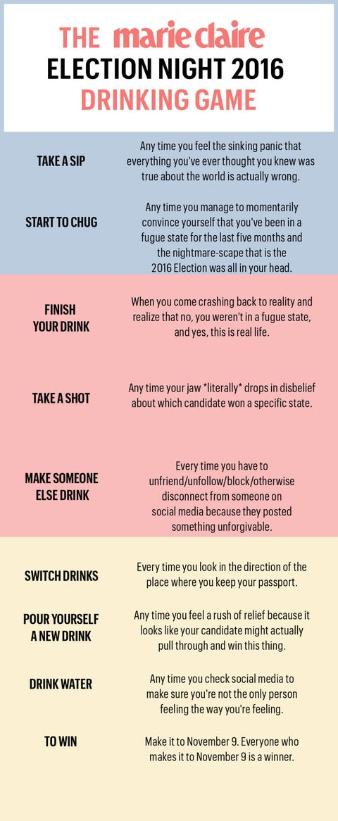 Election night drinking game drinking game to get you through image solutioingenieria Images