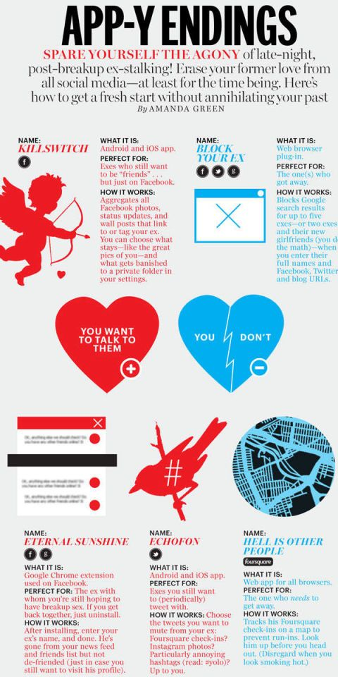The Best of Breakup Apps