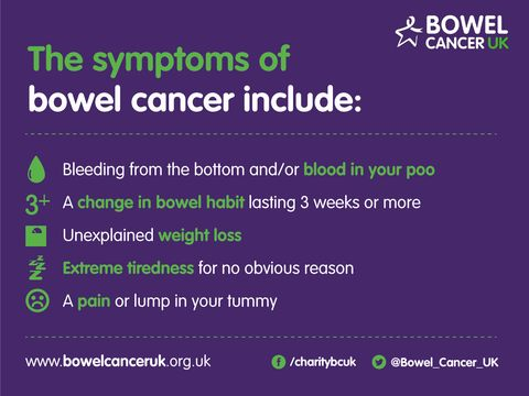 How You Re Putting Yourself At Risk Of Bowel Cancer Of