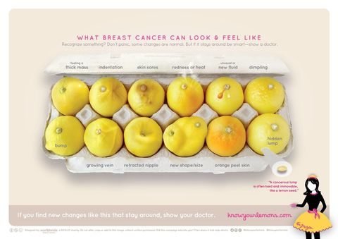 #KnowYourLemons symptoms of breast cancer from Worldwide Breast Cancer
