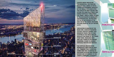 Urban design, World, Parallel, Engineering, Collage, Graphic design,