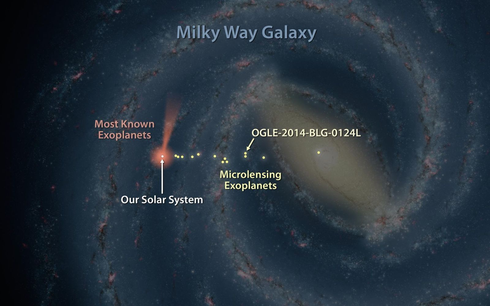 Milky Way Map Shows the Tiny Fraction of Planets We've Discovered So Far