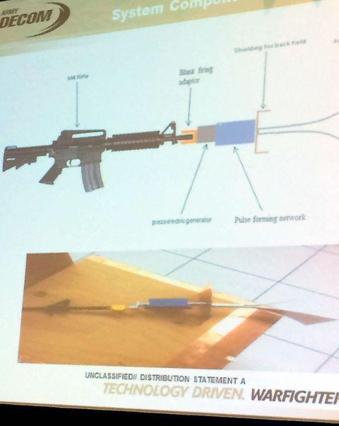 Gun, Firearm, Line, Trigger, Machine gun, Gun accessory, Slope, Tan, Parallel, Gun barrel,