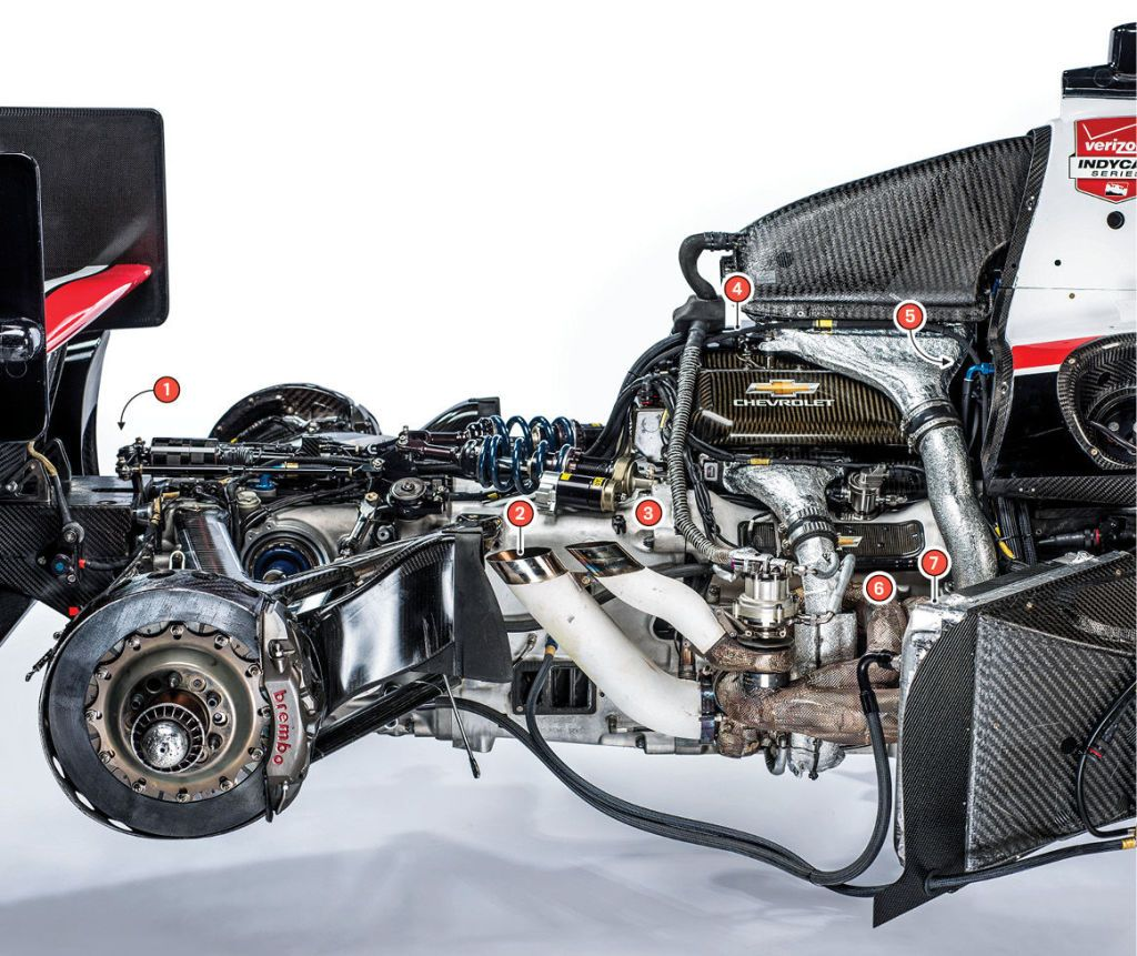 Here Are the Guts of an IndyCar