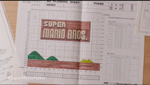 super mario brothers was designed on graph paper