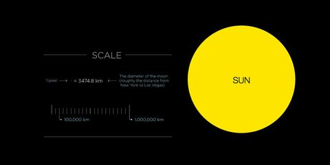 Painstakingly Accurate Solar System Map Shows Just How Much Space - Accurate map of the solar system