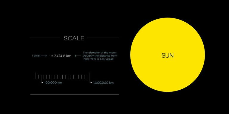 Painstakingly accurate solar system map shows just how much space painstakingly accurate solar system map shows just how much space there is in space ccuart Choice Image