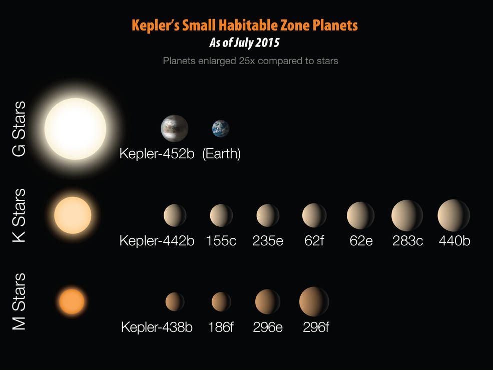 What's So Important About This New Super-Earth