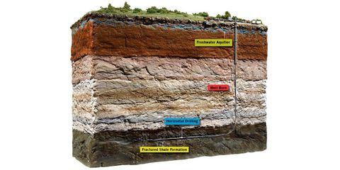 Rock, Wall, Brick, Geology, Slope, Rectangle, Bedrock, World, Formation, Stone wall,
