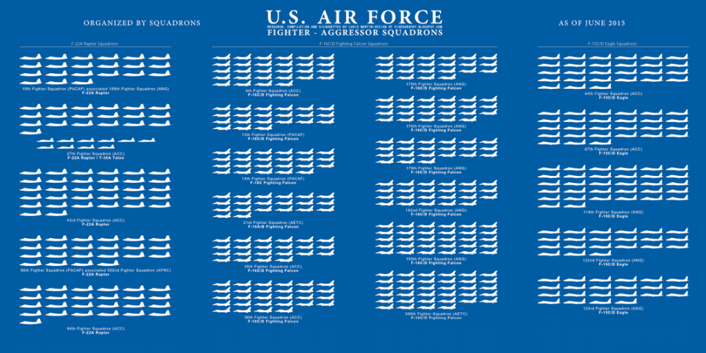 Here Are All the U.S. Air Force's Fighters in One Chart