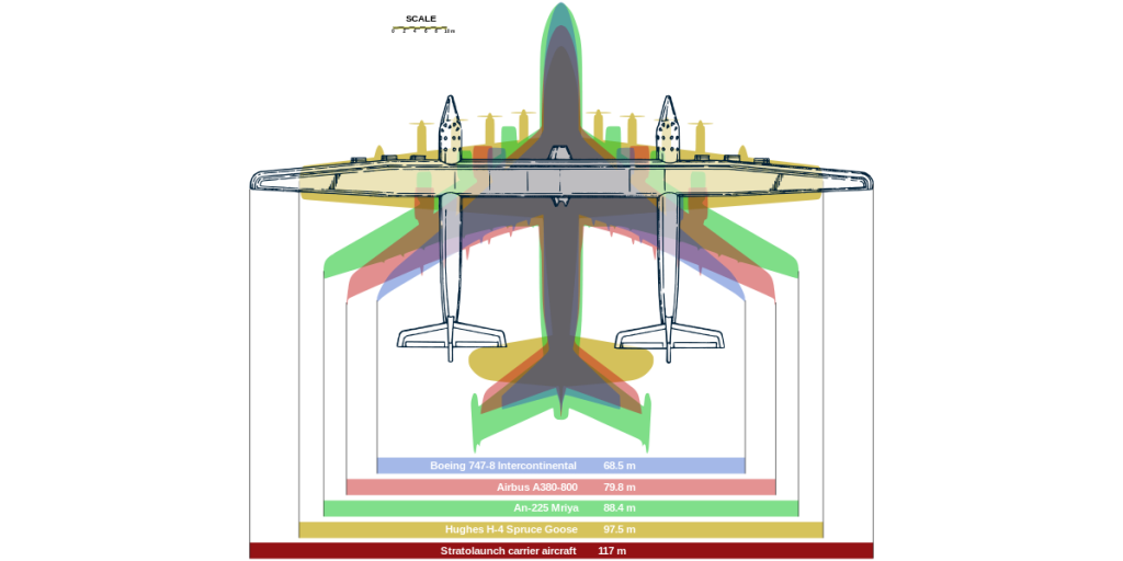Fantastic Say Hello To Stratolaunch The Worlds Largest Plane Wiring Digital Resources Remcakbiperorg