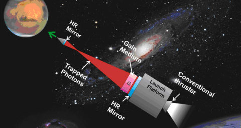 Cosmic Concept: Laser-Powered Space Travel