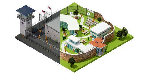 Green, Neighbourhood, Urban design, Animation, Illustration, Plan, Landscaping, Building sets,