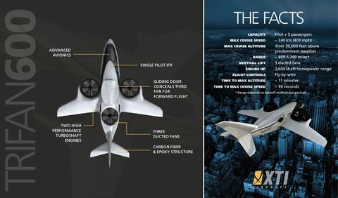 The Transforming Vertical-Takeoff Plane That's Better Than a Flying Car