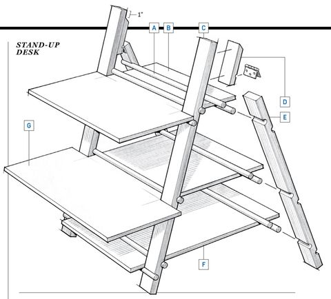 <p>This stand is proportioned to fit atop a 29-inch-tall desk. If your desk is a different size, you can simply adjust the position of the stand's cross supports and shorten or lengthen its A-frame uprights. When the stand is not in use, just slide out the shelves, fold the uprights together, and tuck everything away.</p>
