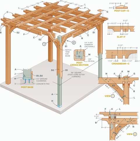 How to build a pergola step by step diy building a pergola for Garden pond building instructions
