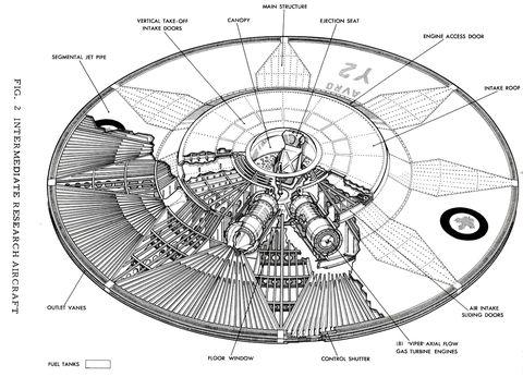 Declassified: America's Secret Flying Saucer