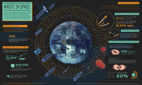 Space, World, Astronomical object, Circle, Astronomy, Science, Graphic design, Planet, Digital compositing, Graphics,