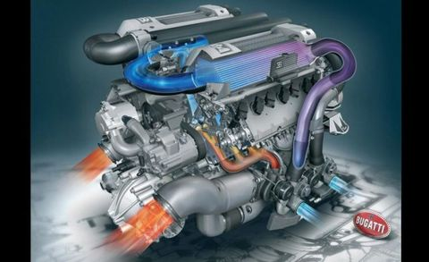 <p>The stats are the stuff of legend: The Bug's 8.0-liter, 1000-plus-hp W-16 is the most powerful and complex production engine in history. It has 64 valves, four turbochargers, and enough pavement-shredding grunt—as much as 1106 lb-ft at 3000 rpm—to wrinkle God's underwear. Its W-shaped, 16-cylinder layout, essentially an orgy of narrow-angle Volkswagen VR4s, has never been used before and likely never will be again outside of perhaps another Bugatti. Oh, and it came with a warranty.</p>
