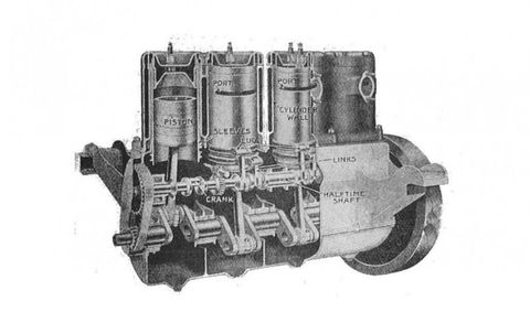 <p>At the beginning of the past century, automotive frontiersman Charles Yale Knight had an epiphany. Traditional poppet valves, he reasoned, were too complicated, the attendant springs and followers too inefficient. His solution was dubbed the sleeve valve—a sliding sleeve around the piston, driven by a geared shaft, which exposed intake and exhaust ports in the cylinder wall.</p>