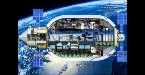 Take A Look Inside Bigelow S Space Habitat
