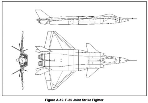 Line, Slope, Aircraft, Line art, Parallel, Plan, Aerospace engineering, Technical drawing, Airplane, Illustration,