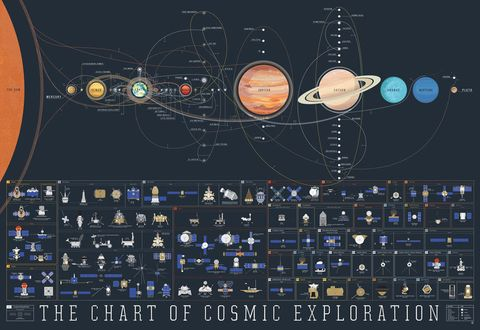Space, Circle, World, Science, Diagram, Astronomical object,