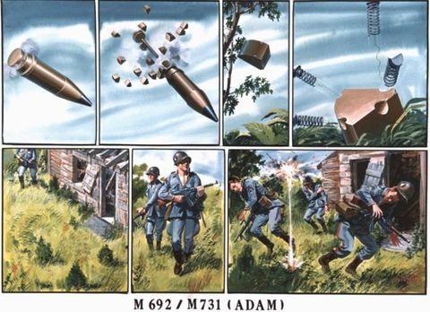 Collage, Air gun, Shotgun,