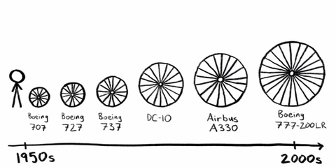 Rim, Spoke, Bicycle wheel rim, Line, Circle, Parallel, Line art, Machine, Synthetic rubber, Drawing,