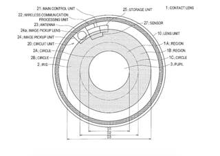 Sonys Smart Contacts Patent Imagines The Future Of Sight