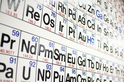 Introducing the Four Newest Elements on the Periodic Table